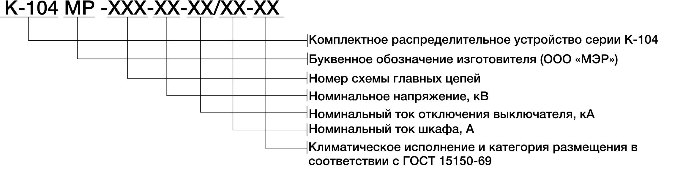 Структура условного обозначения КРУ серии К-104МР